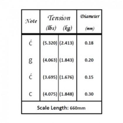 سیم با کشش متوسط تار و سه تار normal tension سیم و تار